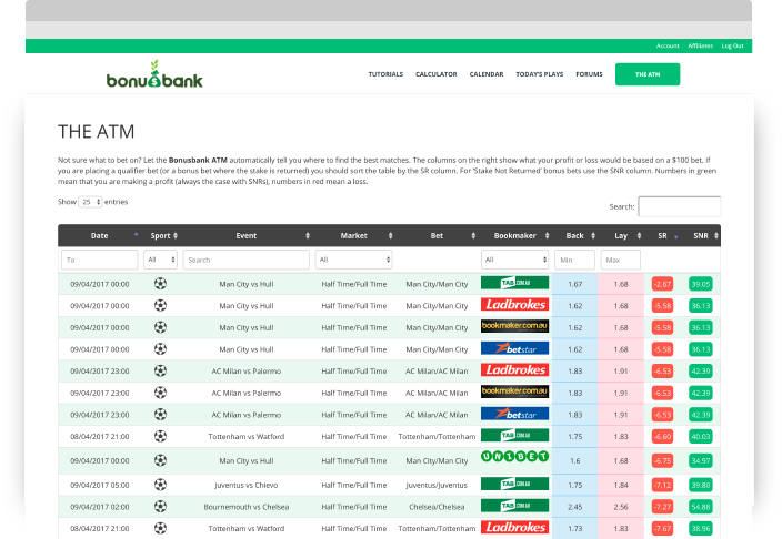 Matched Betting software for bookies in Australia